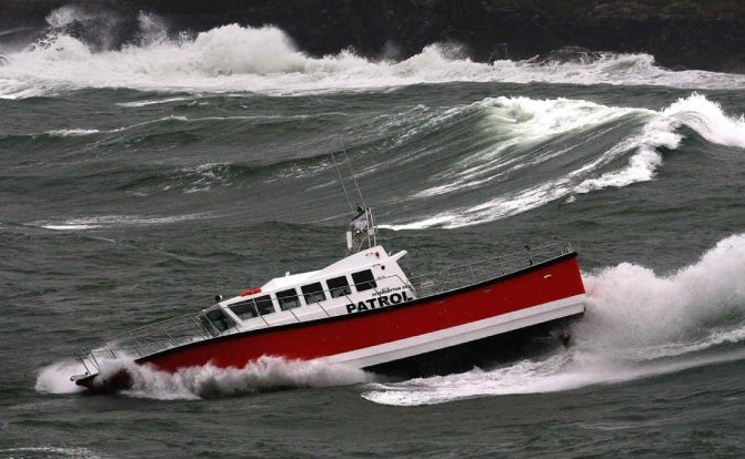 DOW volatility is a boat in a storm